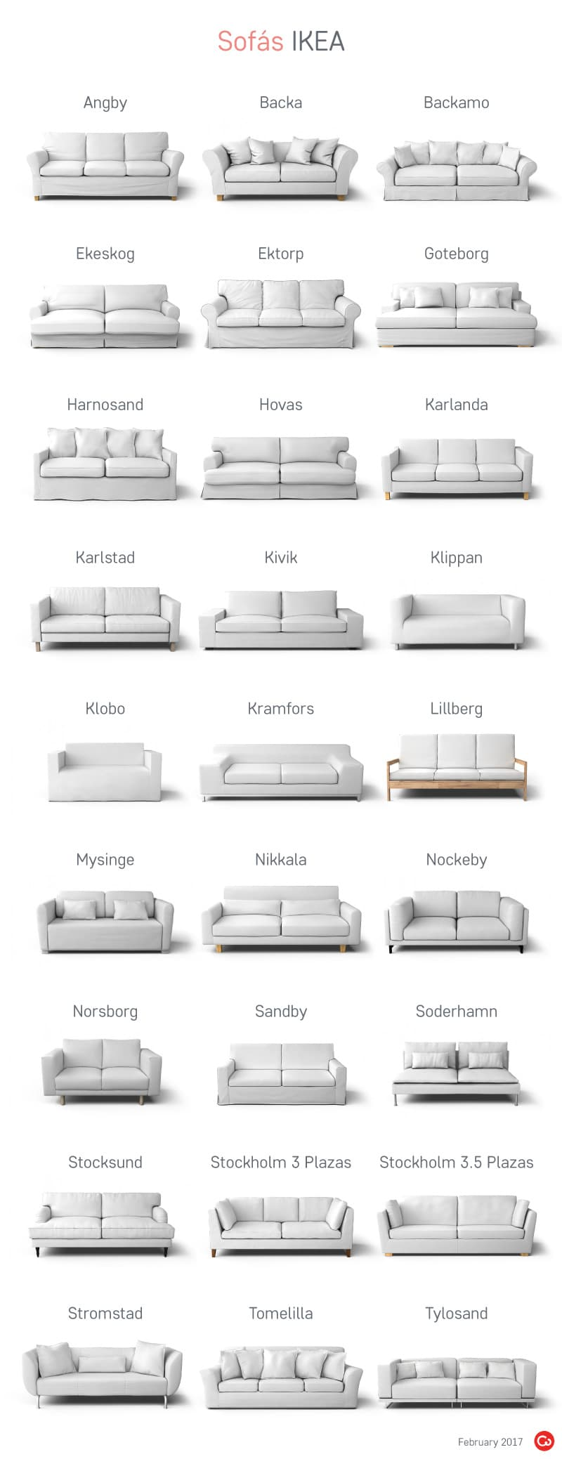 Sofás IKEA Descatalogados