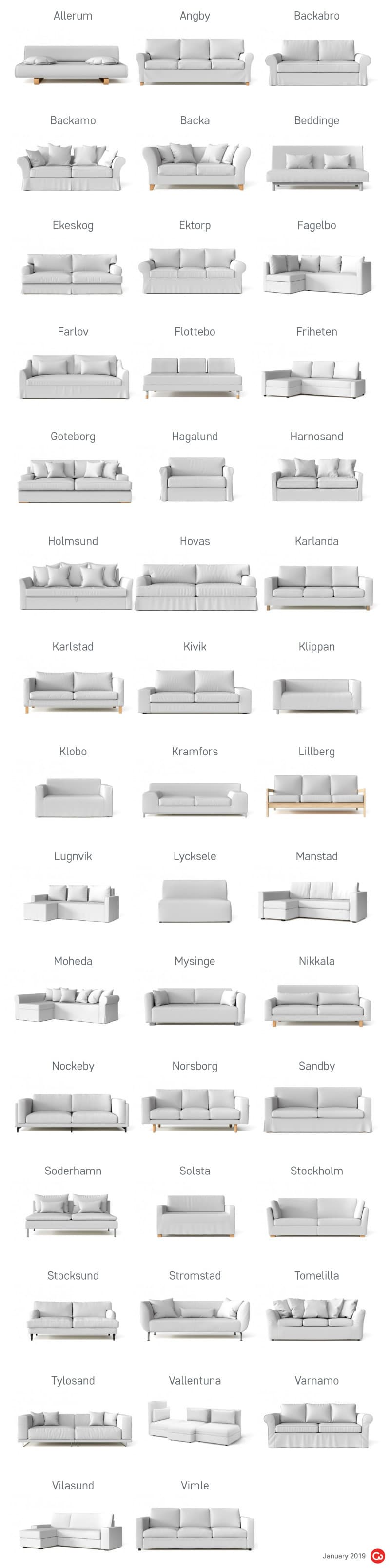 IKEA Discontinued Sofas